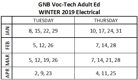 Winter 2019 Electrical